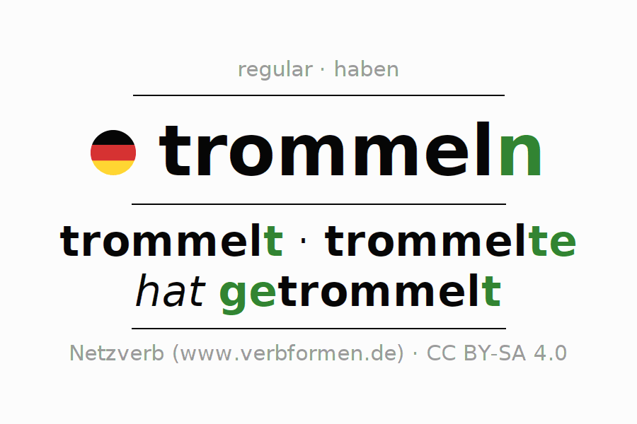 Entire conjugation of the German verb trommeln. All tenses are clearly represented in a table.