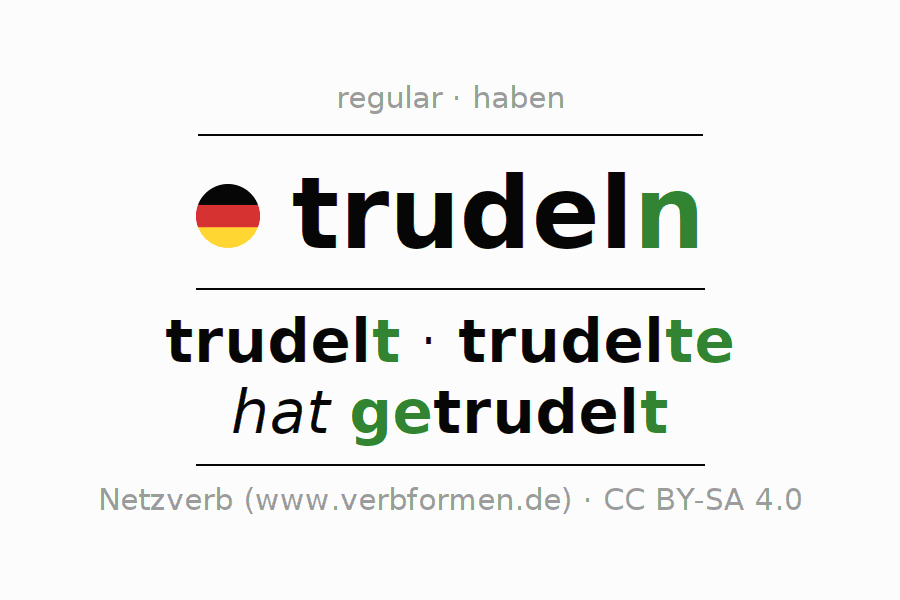 Entire conjugation of the German verb trudeln (ist). All tenses and modes are clearly represented in a table.