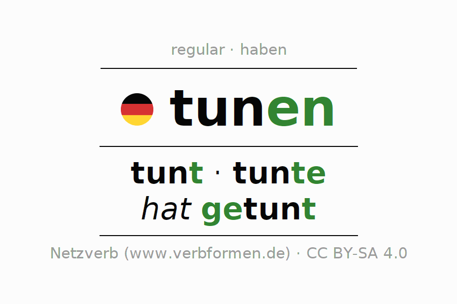 Entire conjugation of the German verb tunen. All tenses are clearly represented in a table.