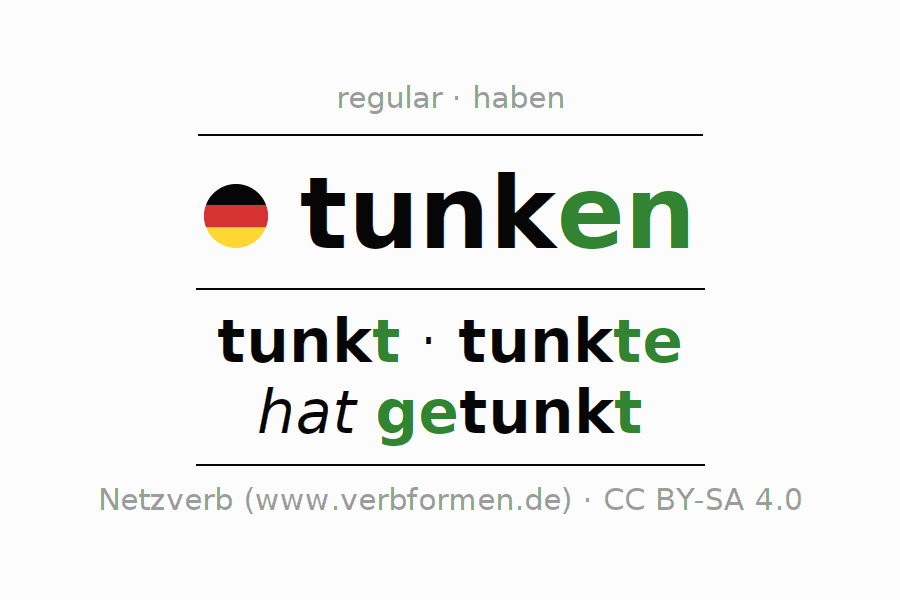 Entire conjugation of the German verb tunken. All tenses and modes are clearly represented in a table.