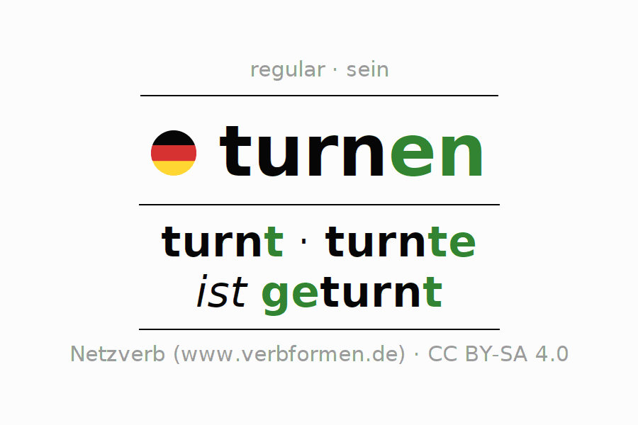 Conjugation of German verb turnen (ist)