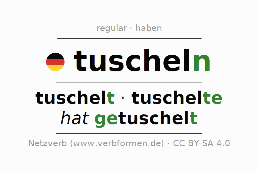 Entire conjugation of the German verb tuscheln. All tenses and modes are clearly represented in a table.