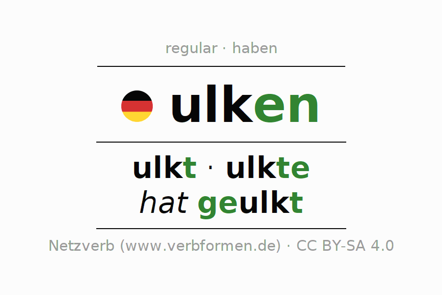 Conjugation of German verb ulken