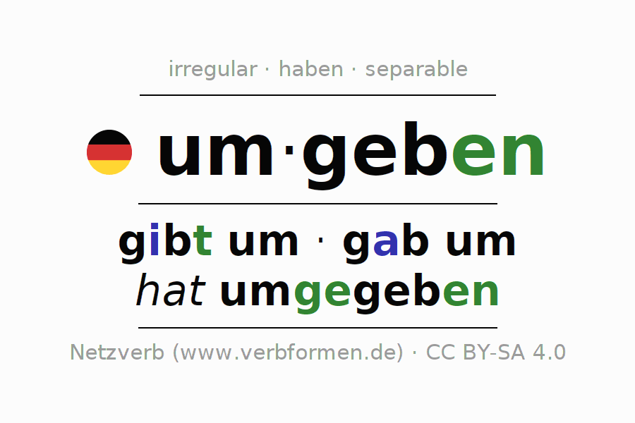 Entire conjugation of the German verb um-geben. All tenses and modes are clearly represented in a table.