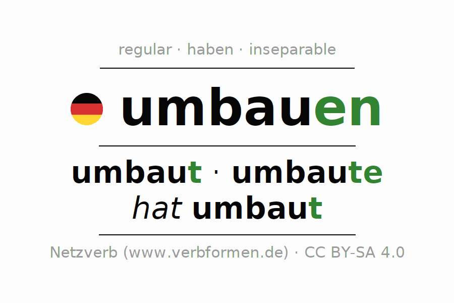 Conjugation of German verb umbauen