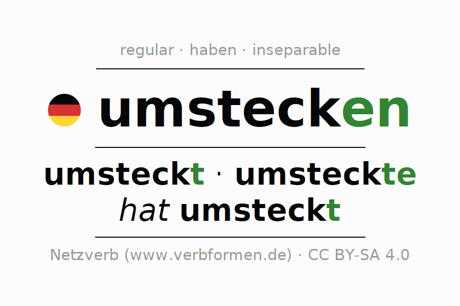 Entire conjugation of the German verb um-stecken (unr). All tenses and modes are clearly represented in a table.