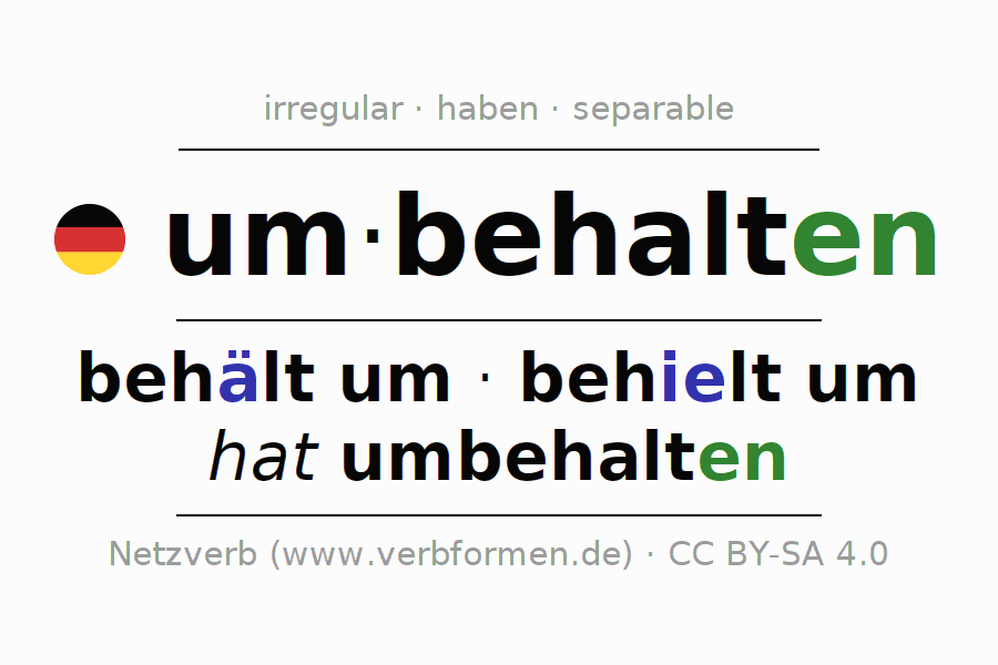 Conjugation of German verb umbehalten