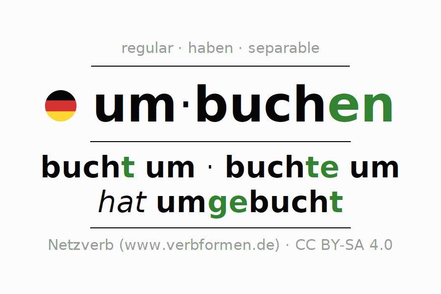 Conjugation of German verb umbuchen