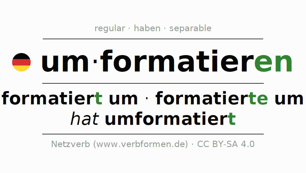 Entire conjugation of the German verb umformatieren. All tenses and modes are clearly represented in a table.
