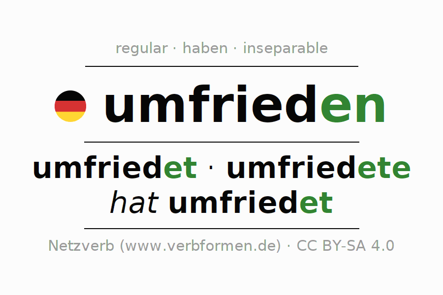 Entire conjugation of the German verb umfrieden. All tenses and modes are clearly represented in a table.