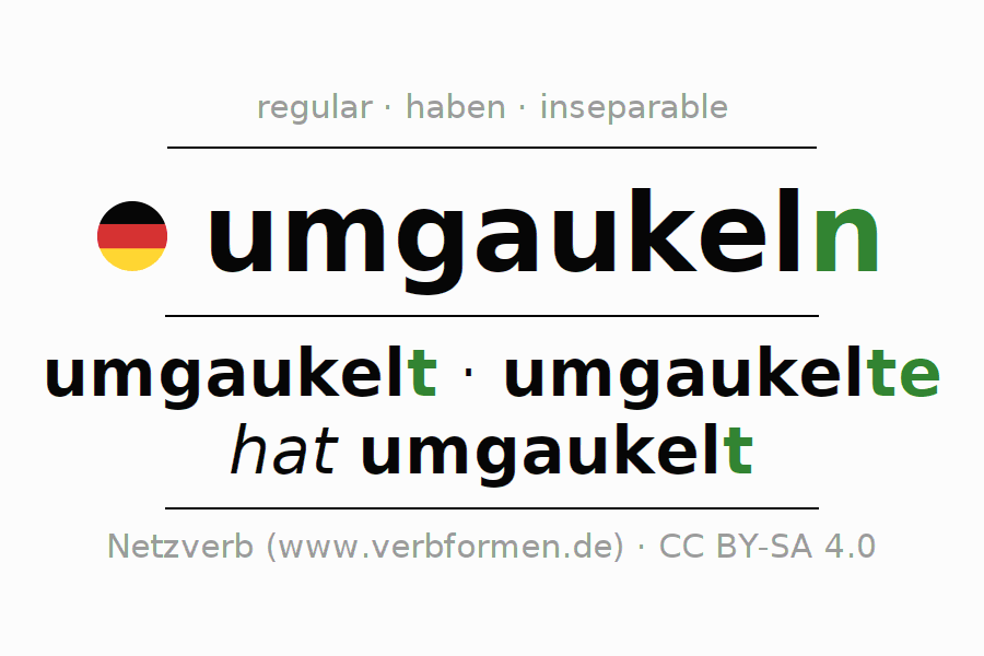 Entire conjugation of the German verb umgaukeln. All tenses and modes are clearly represented in a table.