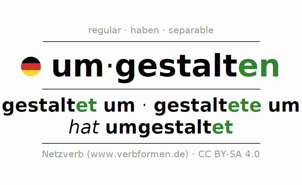 Entire conjugation of the German verb umgestalten. All tenses are clearly represented in a table.