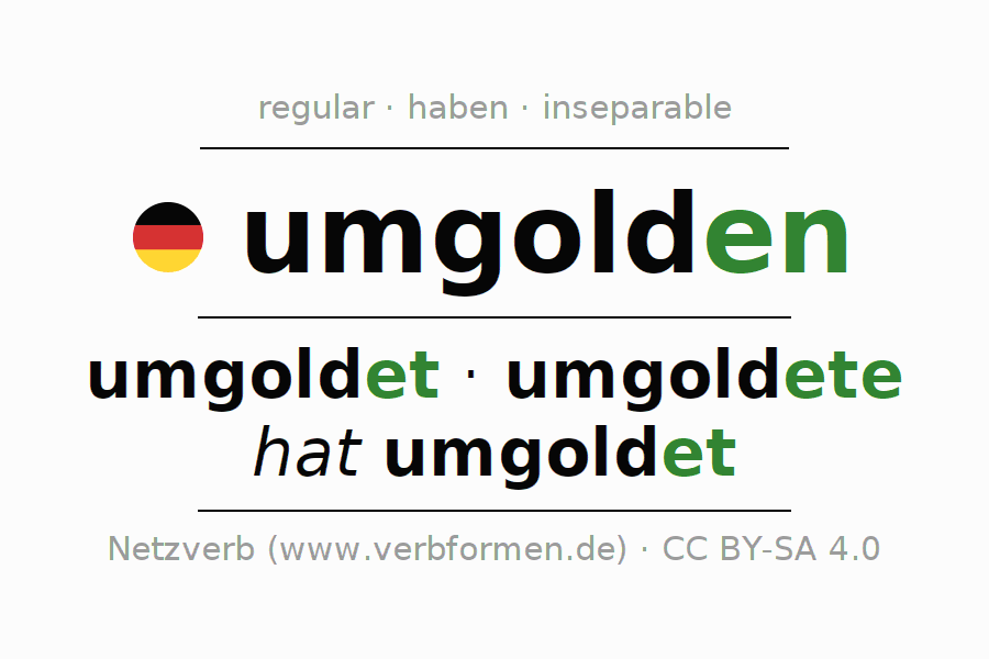 Entire conjugation of the German verb umgolden. All tenses are clearly represented in a table.