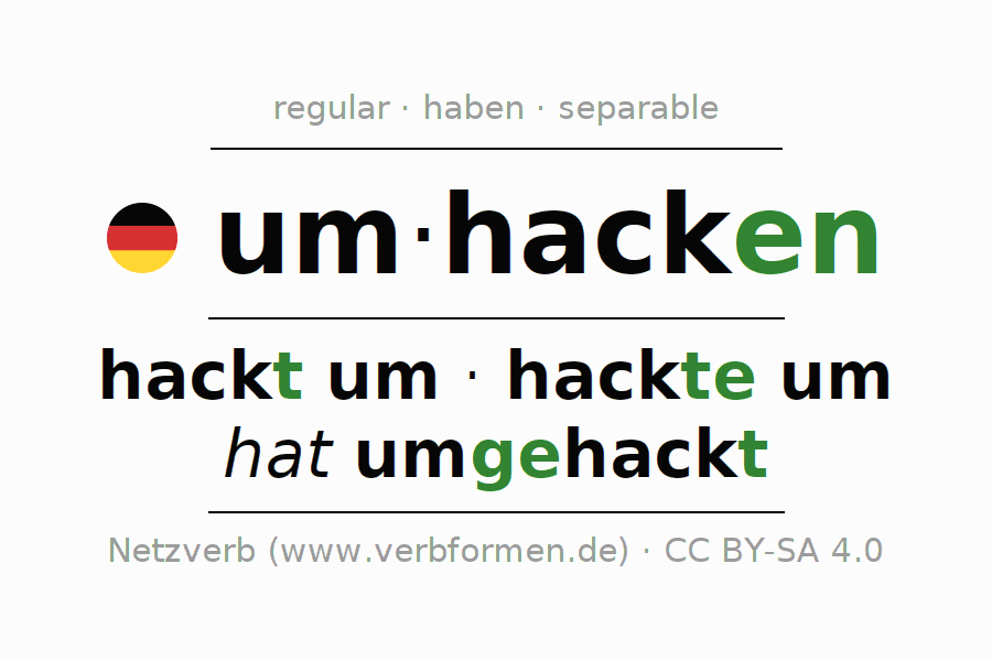 Conjugation of German verb umhacken