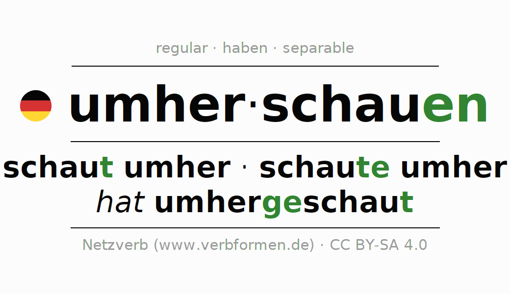 Entire conjugation of the German verb umherschauen. All tenses are clearly represented in a table.