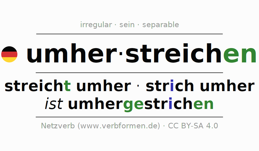 Conjugation of German verb umherstreichen