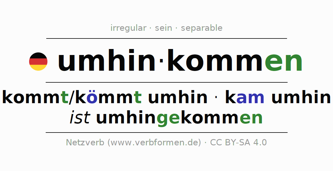 Conjugation of German verb umhinkommen