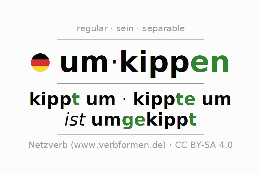 Conjugation of German verb umkippen (ist)