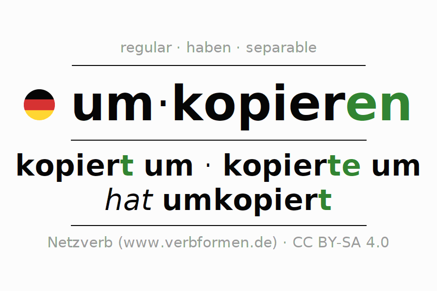Conjugation of German verb umkopieren