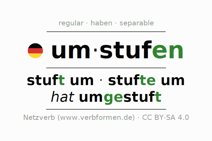 Conjugation of German verb umstufen