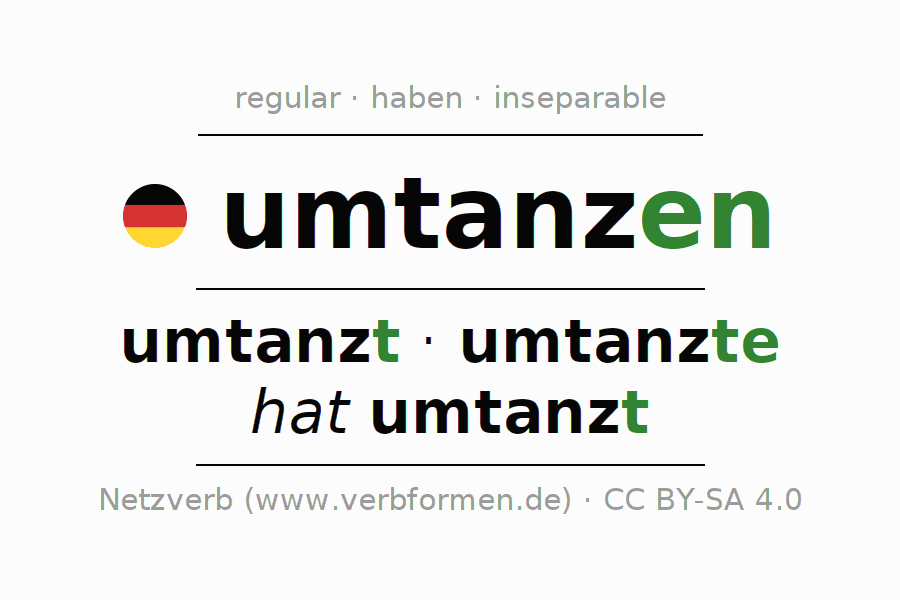 Entire conjugation of the German verb umtanzen. All tenses are clearly represented in a table.