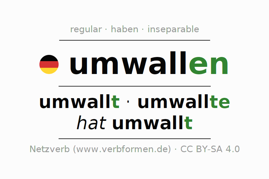 Entire conjugation of the German verb umwallen. All tenses are clearly represented in a table.