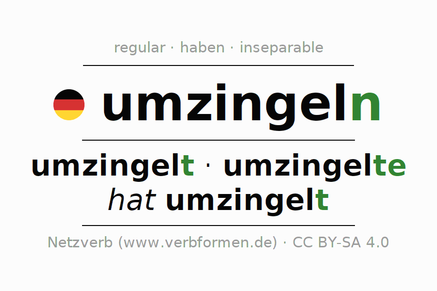 Entire conjugation of the German verb umzingeln. All tenses are clearly represented in a table.