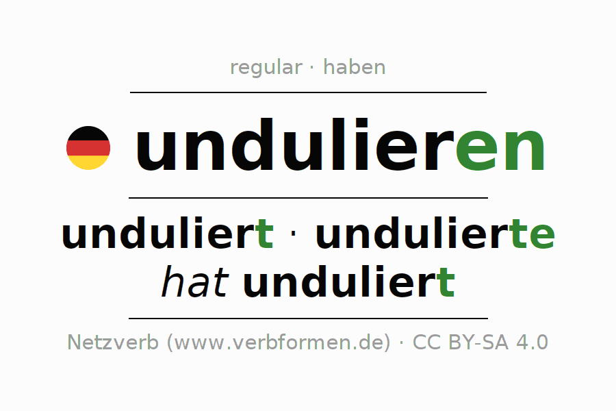 Entire conjugation of the German verb undulieren. All tenses and modes are clearly represented in a table.