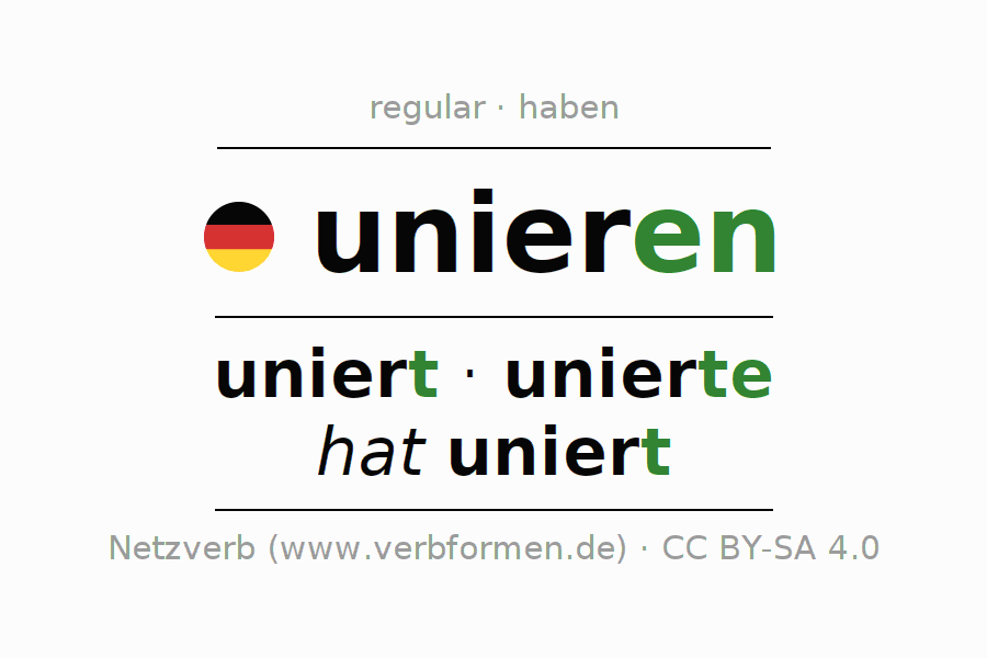 Entire conjugation of the German verb unieren. All tenses are clearly represented in a table.
