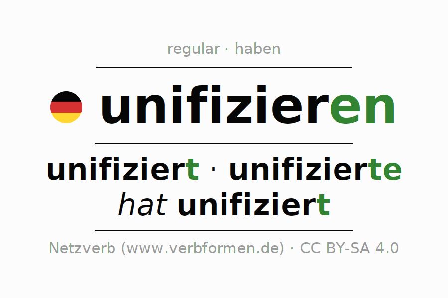 Entire conjugation of the German verb unifizieren. All tenses and modes are clearly represented in a table.