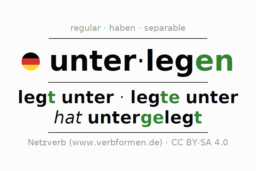 Entire conjugation of the German verb unterlegen. All tenses are clearly represented in a table.