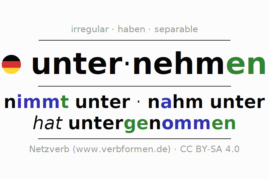 Entire conjugation of the German verb unter-nehmen. All tenses are clearly represented in a table.