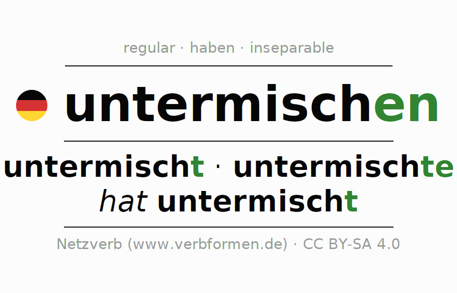 Entire conjugation of the German verb unter-mischen. All tenses and modes are clearly represented in a table.