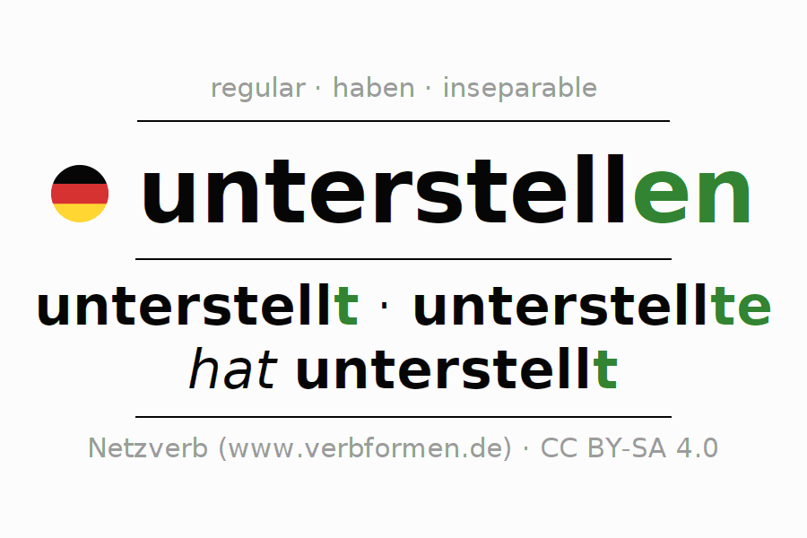 Conjugation of German verb unterstellen