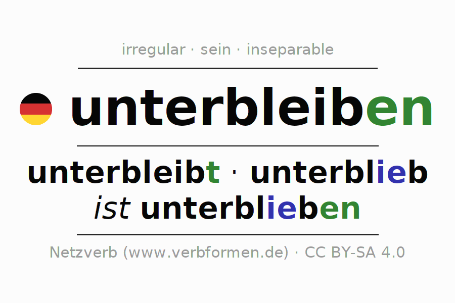 Entire conjugation of the German verb unterbleiben. All tenses are clearly represented in a table.
