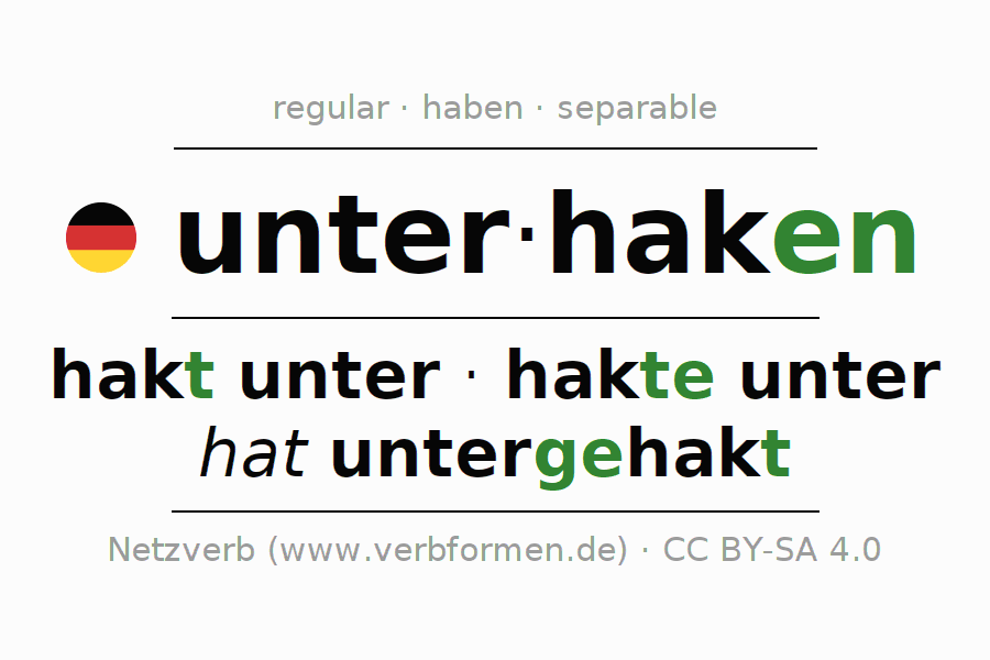 Entire conjugation of the German verb unterhaken. All tenses are clearly represented in a table.