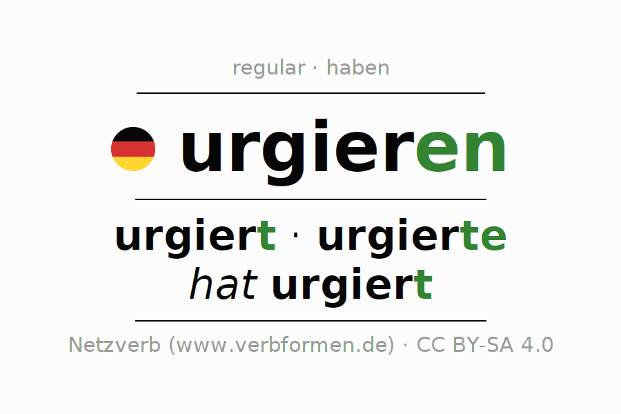 Entire conjugation of the German verb urgieren. All tenses are clearly represented in a table.