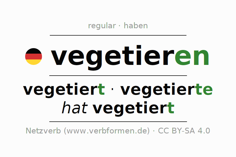 Entire conjugation of the German verb vegetieren. All tenses and modes are clearly represented in a table.