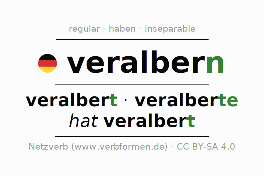 Conjugation of German verb veralbern