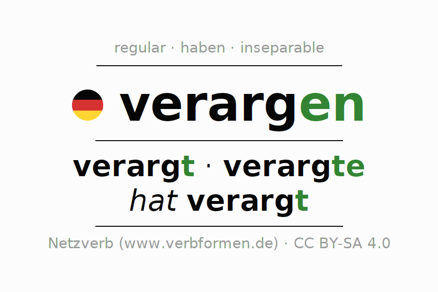 Entire conjugation of the German verb verargen. All tenses and modes are clearly represented in a table.