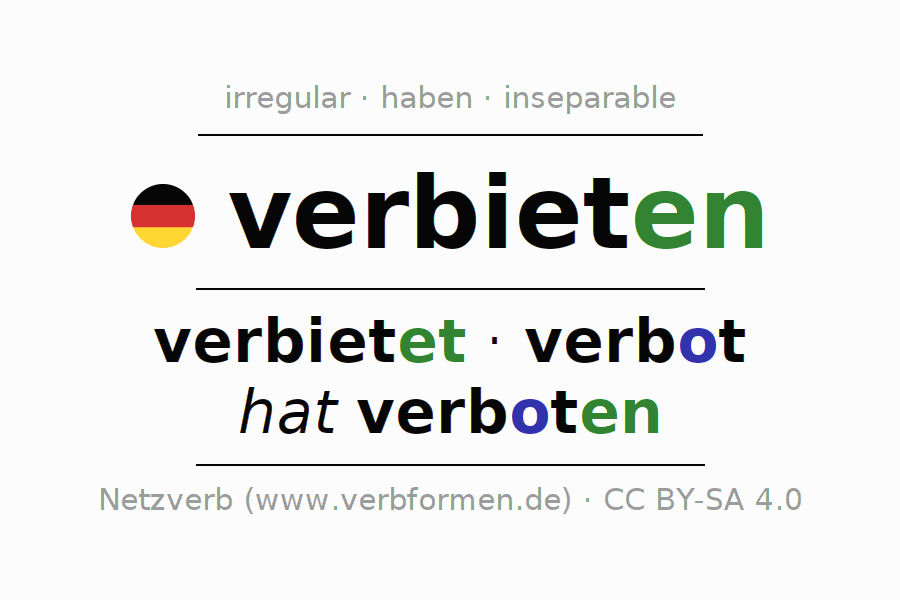 Entire conjugation of the German verb verbieten. All tenses are clearly represented in a table.