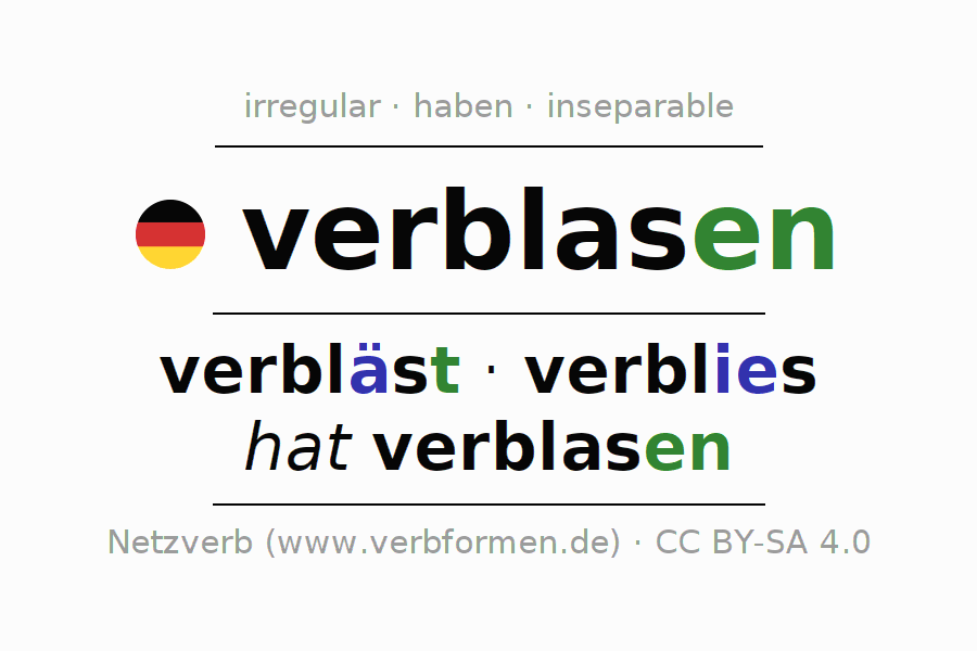 Entire conjugation of the German verb sich verblasen. All tenses and modes are clearly represented in a table.