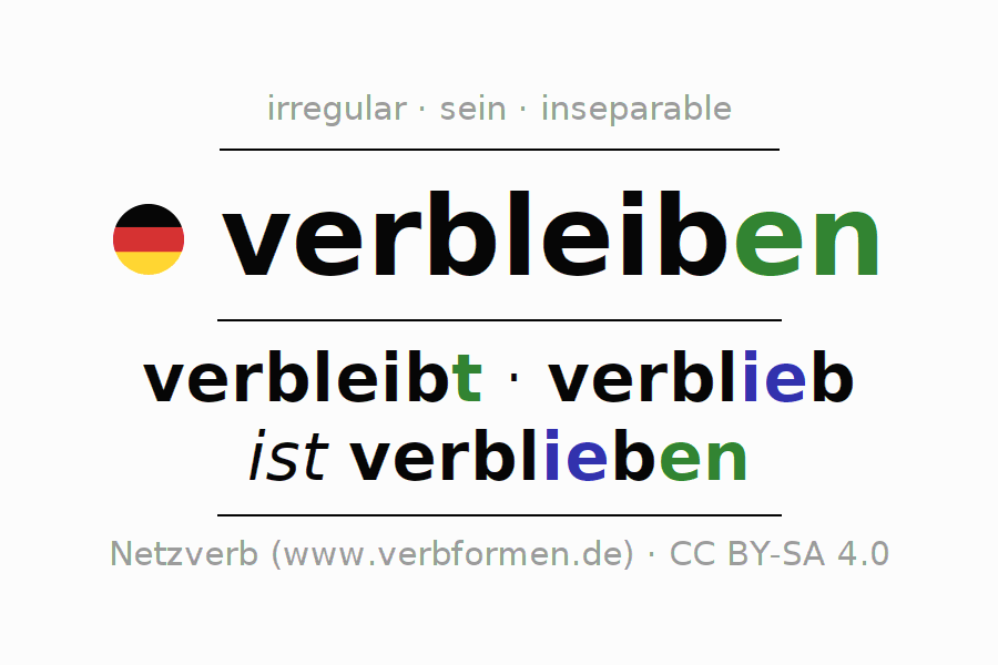 Entire conjugation of the German verb verbleiben. All tenses and modes are clearly represented in a table.