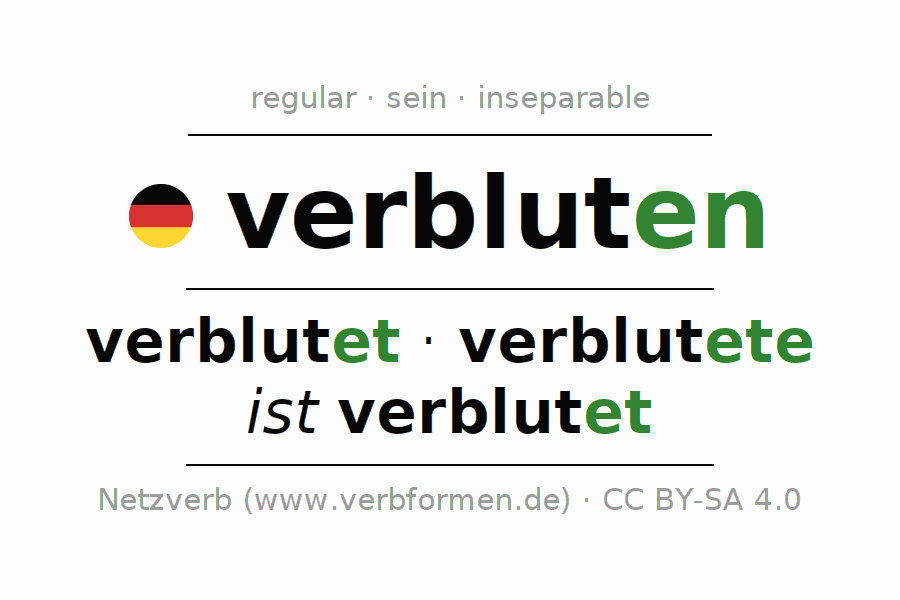 Entire conjugation of the German verb verbluten (ist). All tenses and modes are clearly represented in a table.