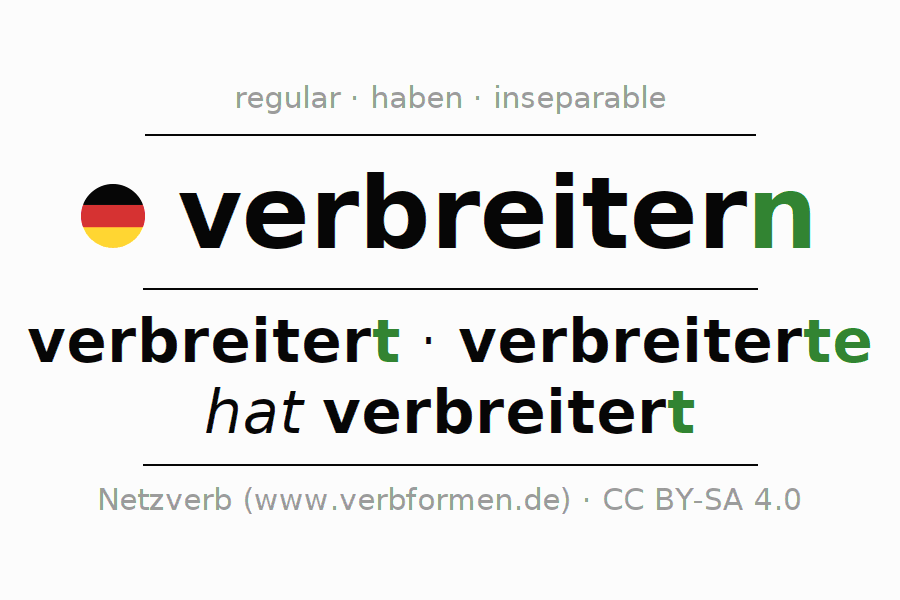 Entire conjugation of the German verb verbreitern. All tenses are clearly represented in a table.