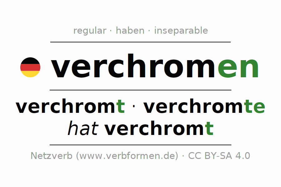 Entire conjugation of the German verb verchromen. All tenses are clearly represented in a table.