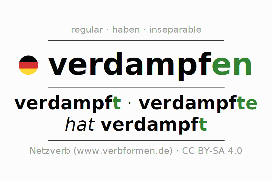 Entire conjugation of the German verb verdampfen (hat). All tenses are clearly represented in a table.