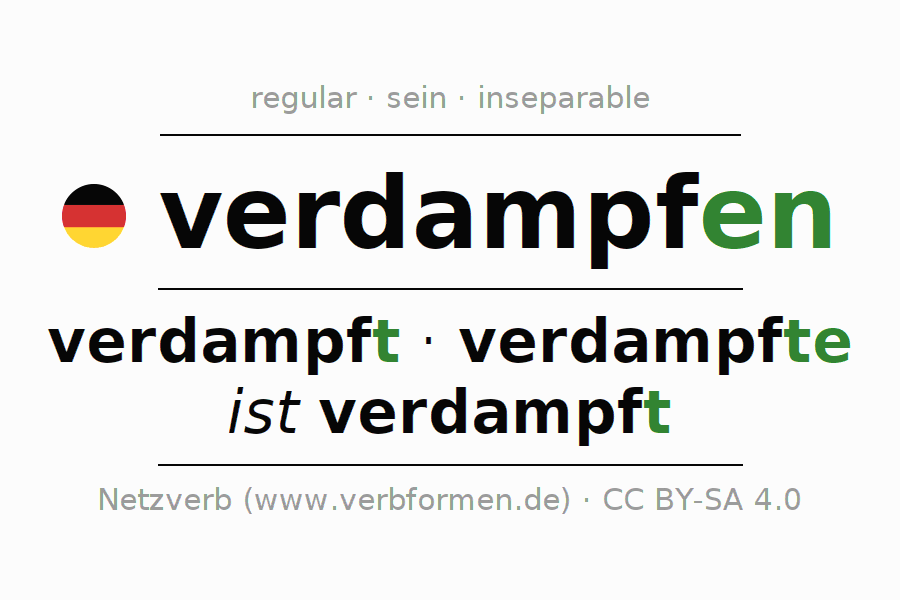 Conjugation of German verb verdampfen (ist)
