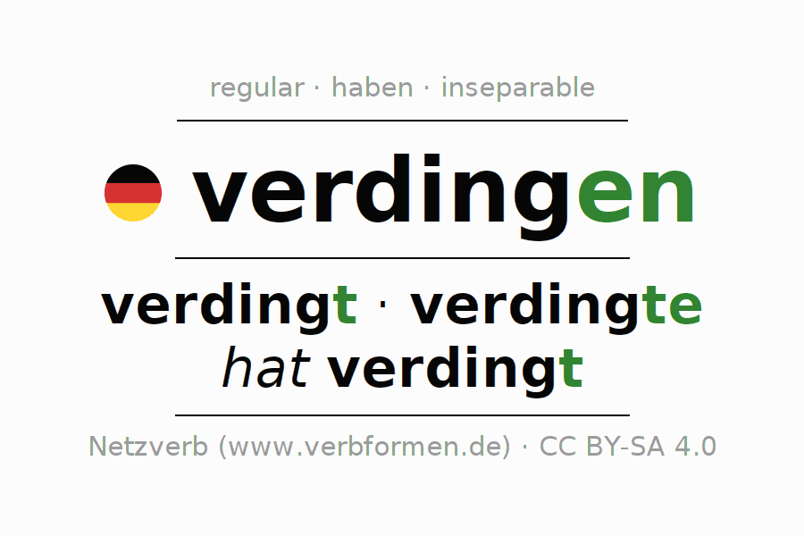 Entire conjugation of the German verb verdingen (regelm). All tenses are clearly represented in a table.