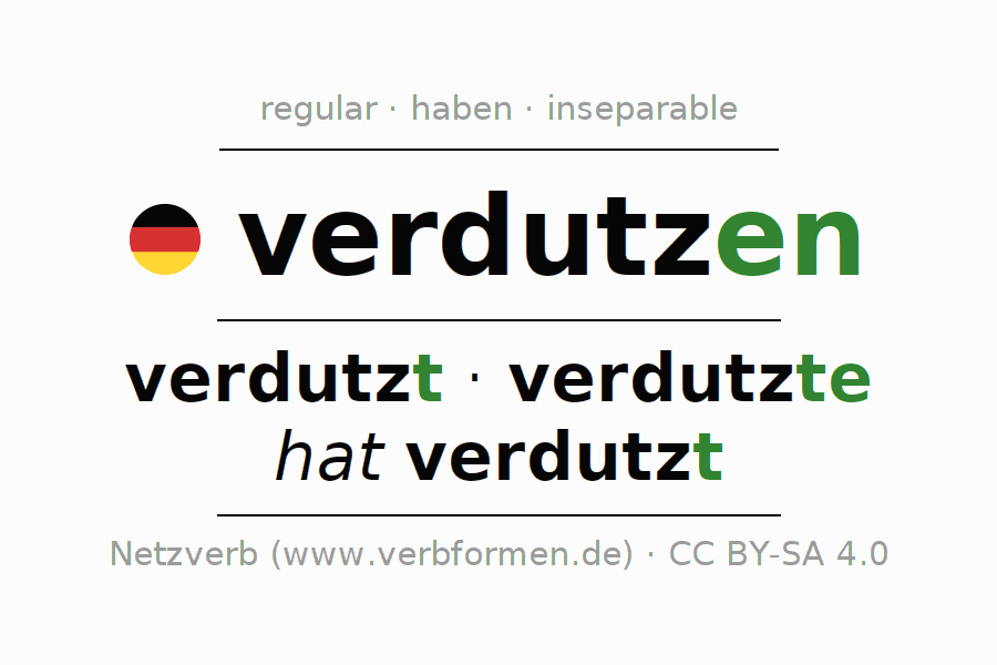 Entire conjugation of the German verb verdutzen. All tenses are clearly represented in a table.